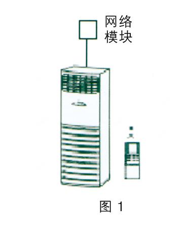 防爆网络空调