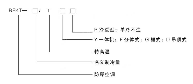 防爆高温空调型号编制说明