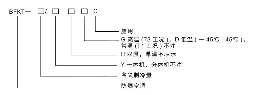 防爆船用空调型号编制说明