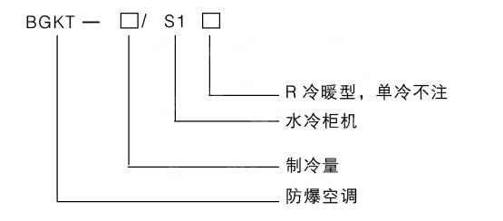 防爆水冷柜式空调机型号编制说明